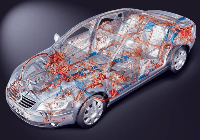 диагностика авто с помощью elm327