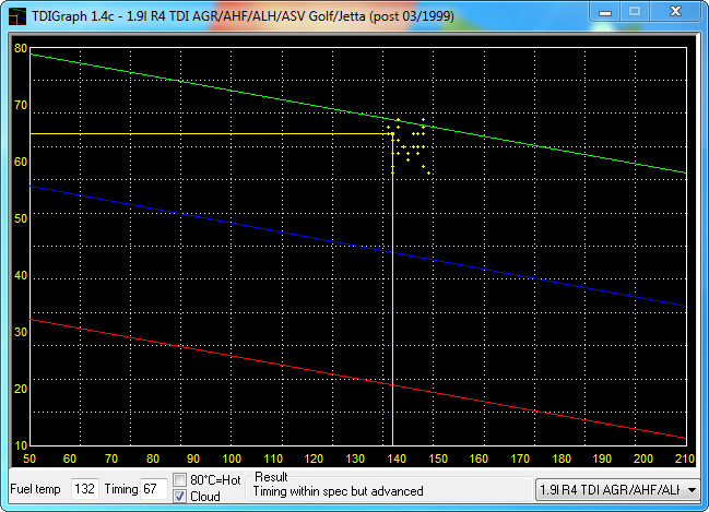 Alh Timing By Duty Cycle Tdiclub Forums